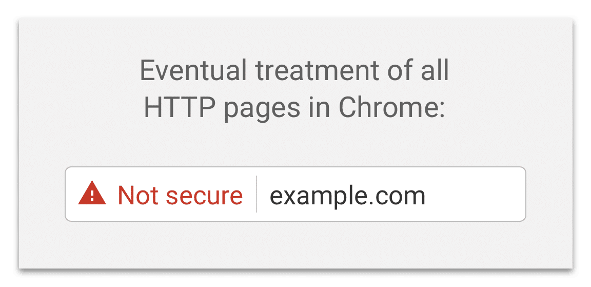 Google HTTPS